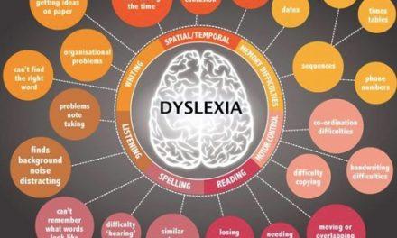 Info-grams on Dyslexia, Dyscalculia, Dyspraxia and Dysgraphia